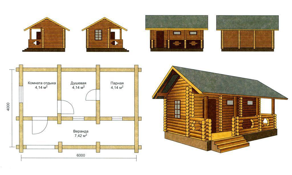 Строительство бани этапы строительства