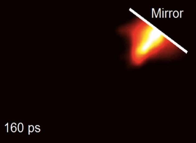 La macchina fotografica ad alta velocità segue la luce a 100 miliardo fps