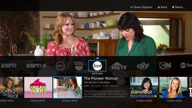 Uno sguardo più attento a servizio dellimbracatura TV del piatto