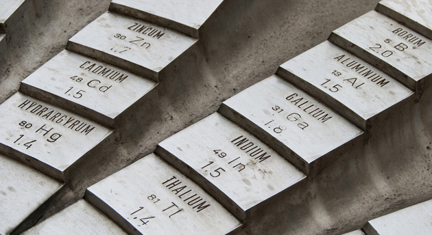 Pedestal listing periodic elements