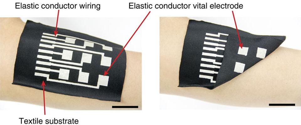 Linchiostro conduttivo elastico mette la potenza di calcolo sui vostri vestiti