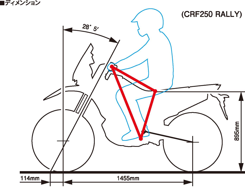 【試乗記】Honda CRF250RALLY 高速道路を使ってダートエリアへ! そんな使い方が自然と想像できる:青木