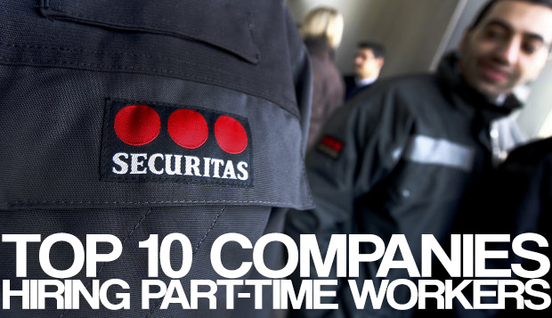 Securitas Jobs Openings
