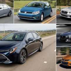 New Corolla Altis Vs Elantra Grand Avanza Warna Putih 2019 Toyota Honda Civic And Other Compact Hatchbacks Autoblog