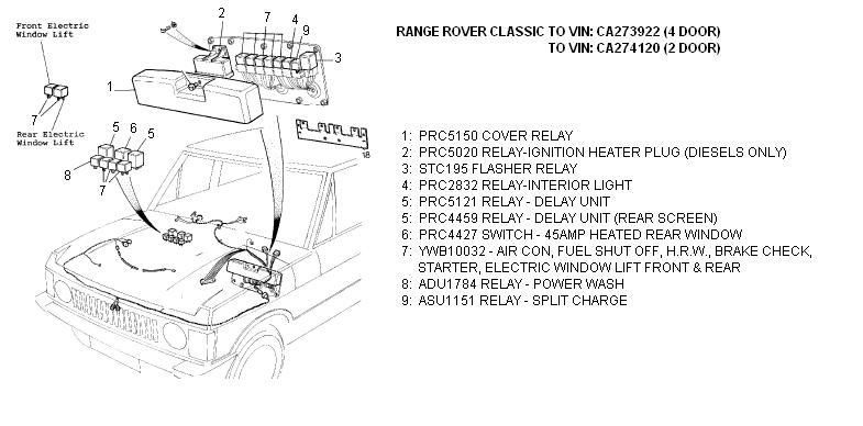 range rover classic ignition wiring diagram - free wiring diagram