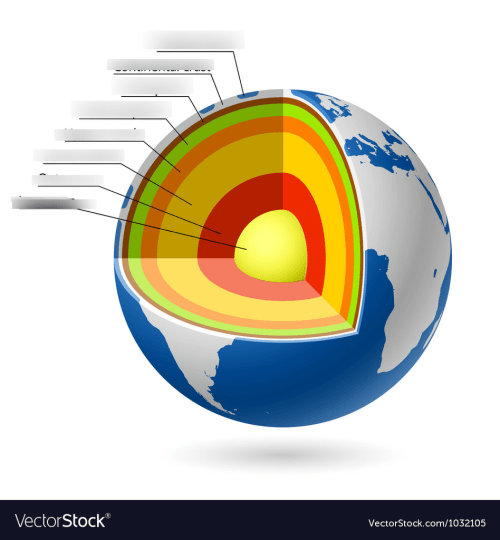 small resolution of diagram earth layer