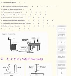 smaw diagram [ 830 x 1024 Pixel ]