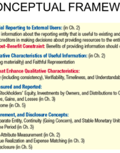also test fundamentals of financial accounting ch quizlet rh