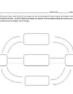 Location also circular flow chart diagram quizlet rh