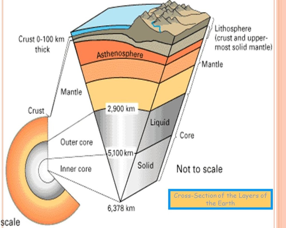 medium resolution of earth s composition