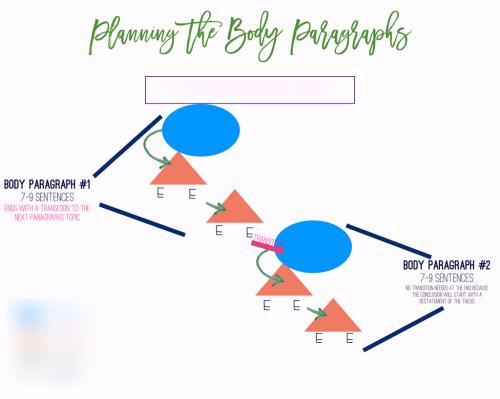 small resolution of jwj essay planning