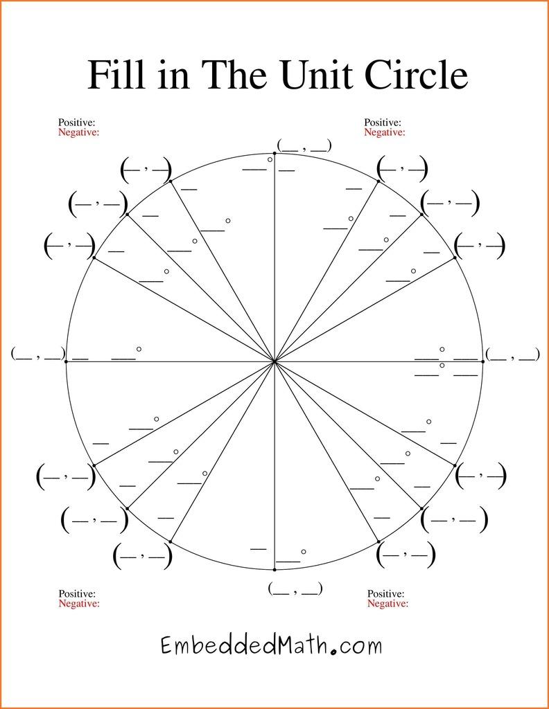 hight resolution of degree diagram