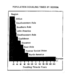 Rubenstein; The Cultural Landscape; Chapter 2 (Population