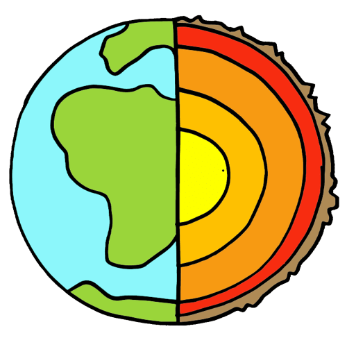 small resolution of earth structure vocabulary