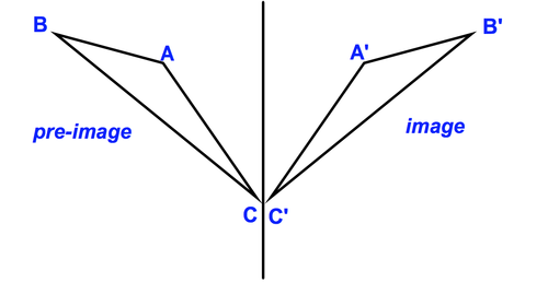 Unit 1: 2D Geometry- Transformations, Congruence, and