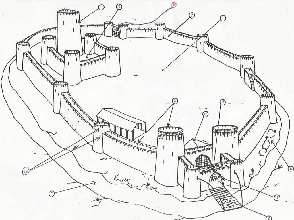 32 Label Parts Of A Castle