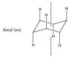 Organic Chemistry: Chapter 2: Set 3: Isomers Flashcards