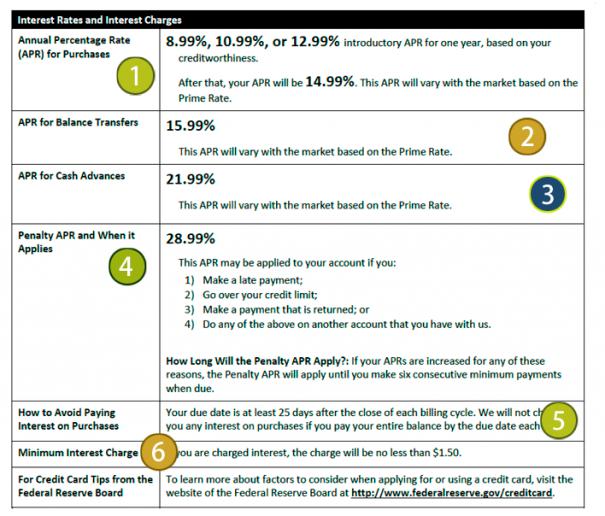Personal Finance Final Exam Ngpf Diagram Quizlet
