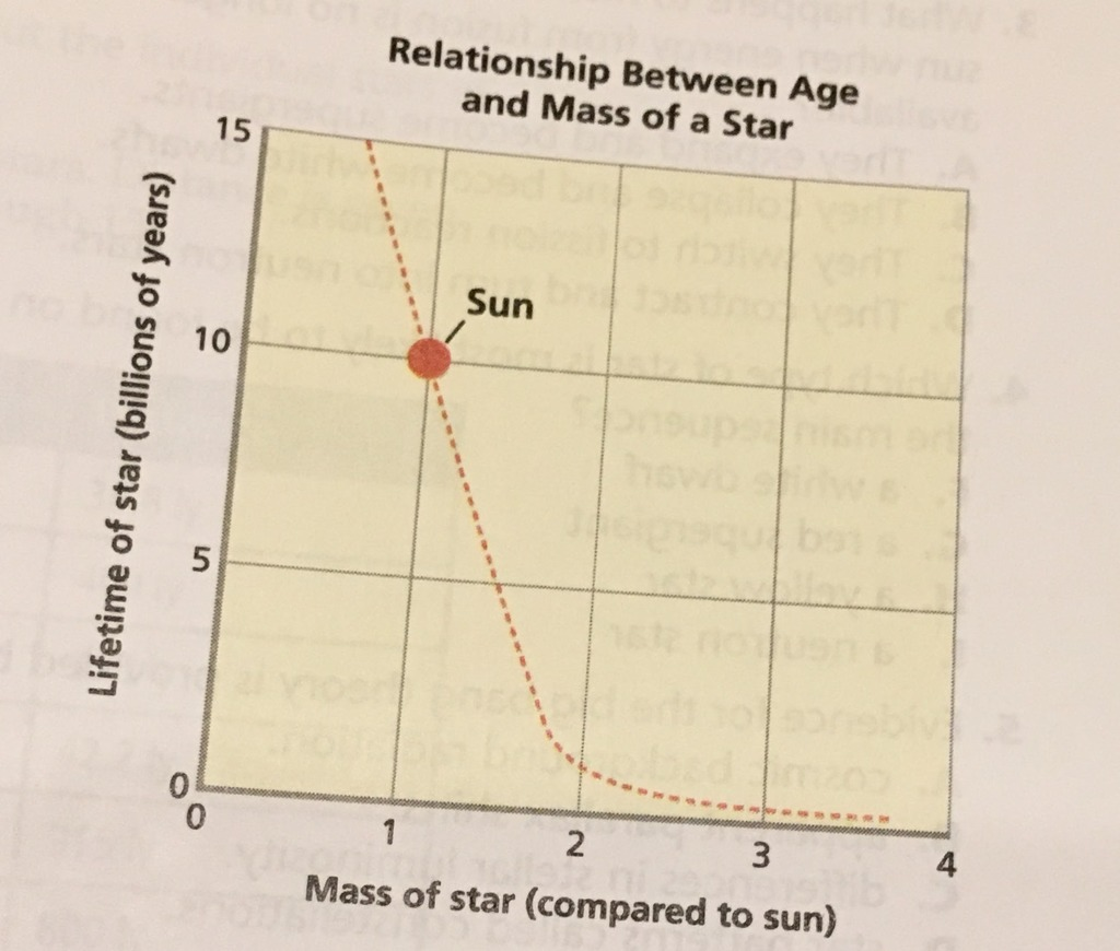 hight resolution of earth and space science 3 of 4