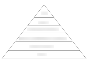 Social Class Pyramid for Ancient Egypt and Mesopotamia Diagram Quizlet