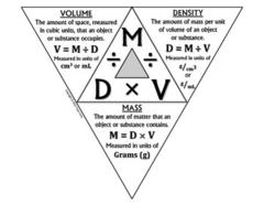 GeoSci-Density, Salinity & Measurement Qz2-Qtr1 Flashcards