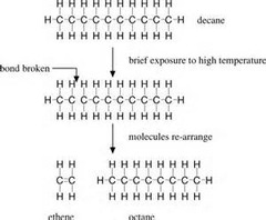 C1.4 and C2.5 Chemistry (crude oil and combustion