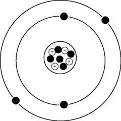 Bohr Diagram For Beryllium Bohr Diagram Of Hydrogen Wiring
