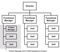Human Resource Management: Human Resource Management Quizlet