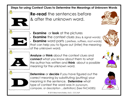 small resolution of Reading Strategy - Context Clues - Worksheet Vocabulary for Task 7 Diagram    Quizlet