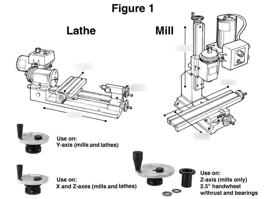 Drawing Cnc Lathe Machine Diagram