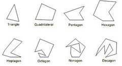 Geometry Terms II (Polygons, Triangles and Quadrilaterals
