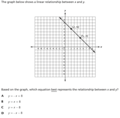 Write the equations from a table or graph 1.2 flashcards