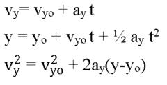 Vertical Variables
