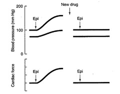 e) dobutamine: well absorbed after oral administration