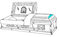 Fse Casket Parts Diagram Flashcards