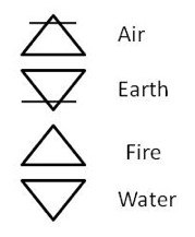 Water Station: Water Station Symbol