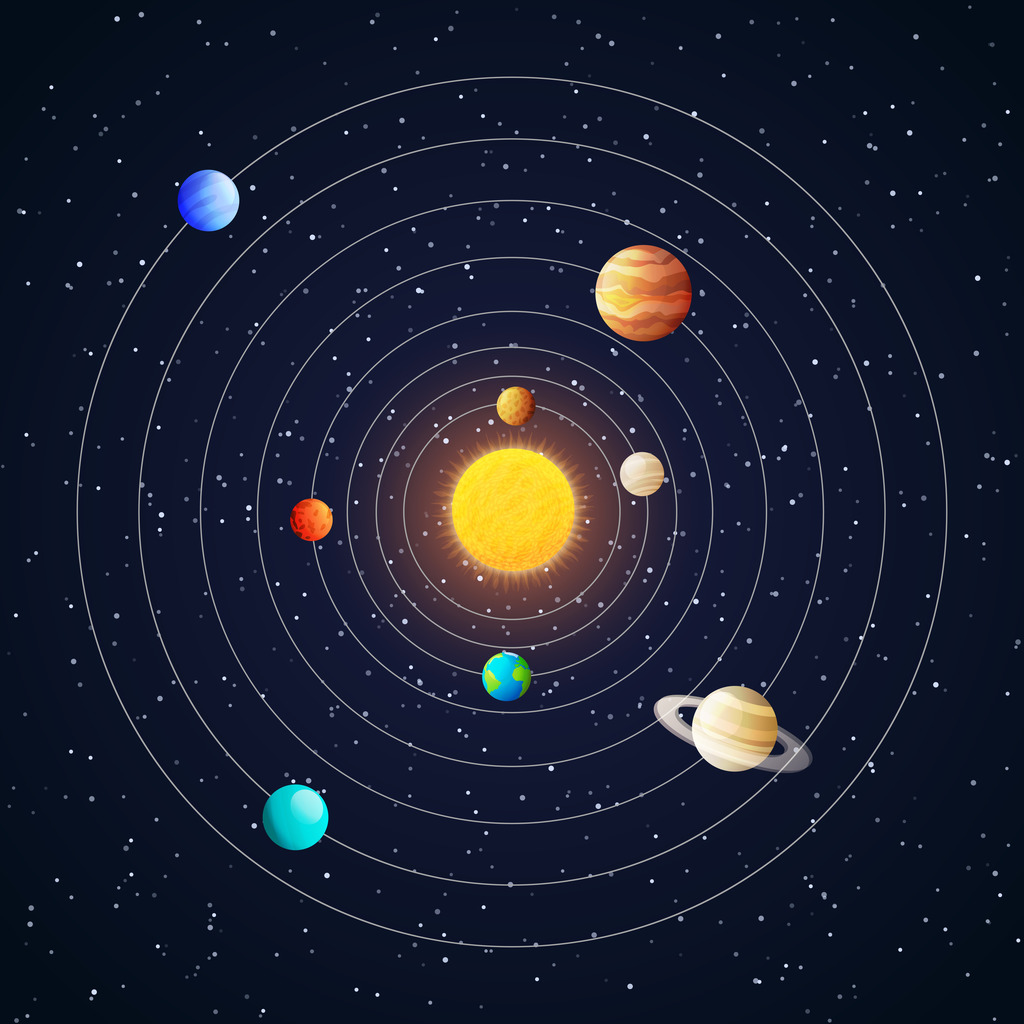 What Is The Largest Planet In Our Solar System Quizlet