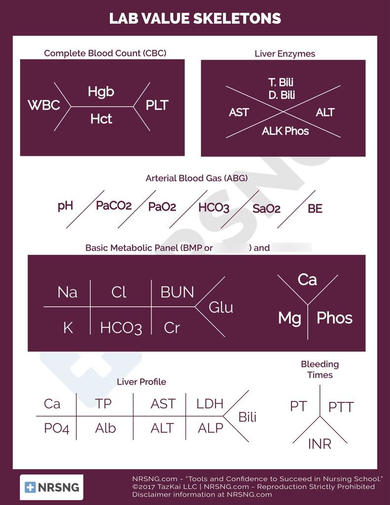 Fishbone Lab Diagram Template : fishbone, diagram, template, Values, Fishbone, Diagram, Wiring, Database
