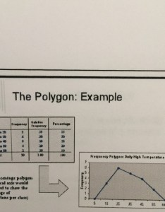Pareto charts percentage polygon graphs the midpoint of each class also test stat chapter quizlet rh