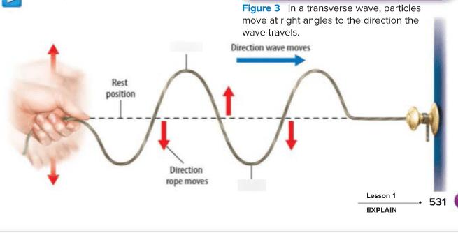 Light Waves Travel Fastest In Quizlet | Adiklight.co