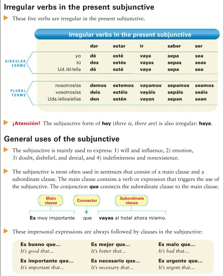 Present Subjunctive English : present, subjunctive, english, Chapter, Present, Subjunctive, Irregular, Diagram, Quizlet