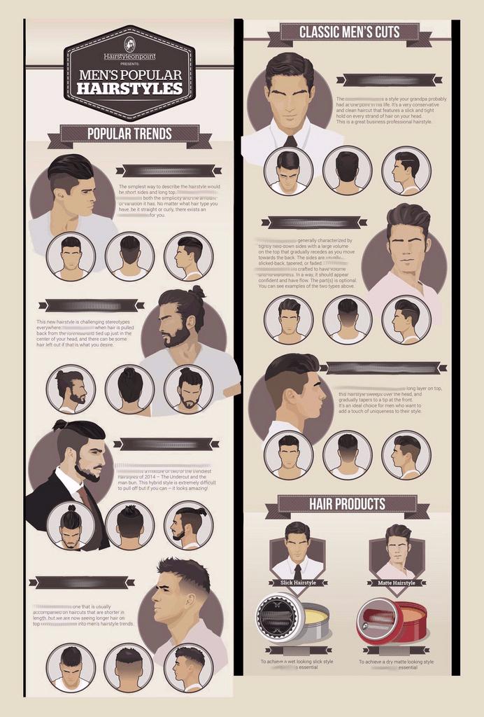 Haircut Diagram : haircut, diagram, Men's, Hairstyles, Diagram, Quizlet