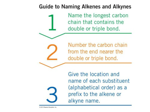 Chapter 12 Alkenes And Alkynes And Aromatics Flashcards