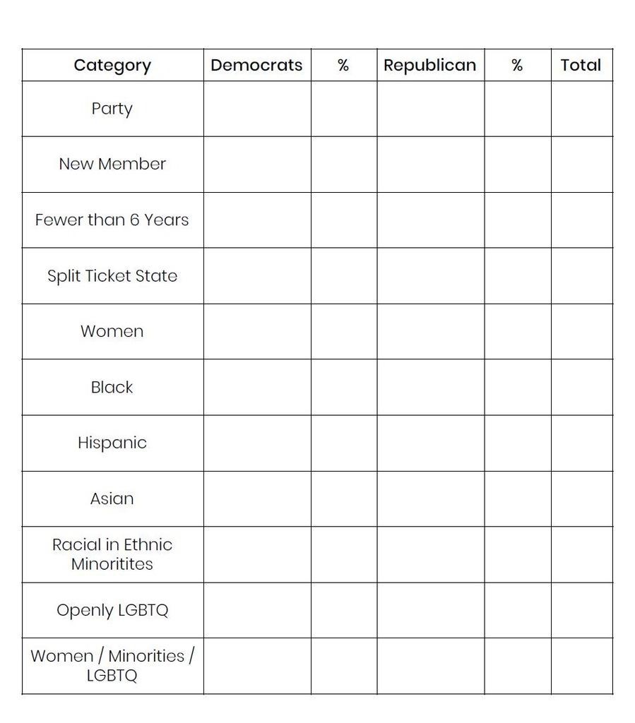 medium resolution of diagram of congres
