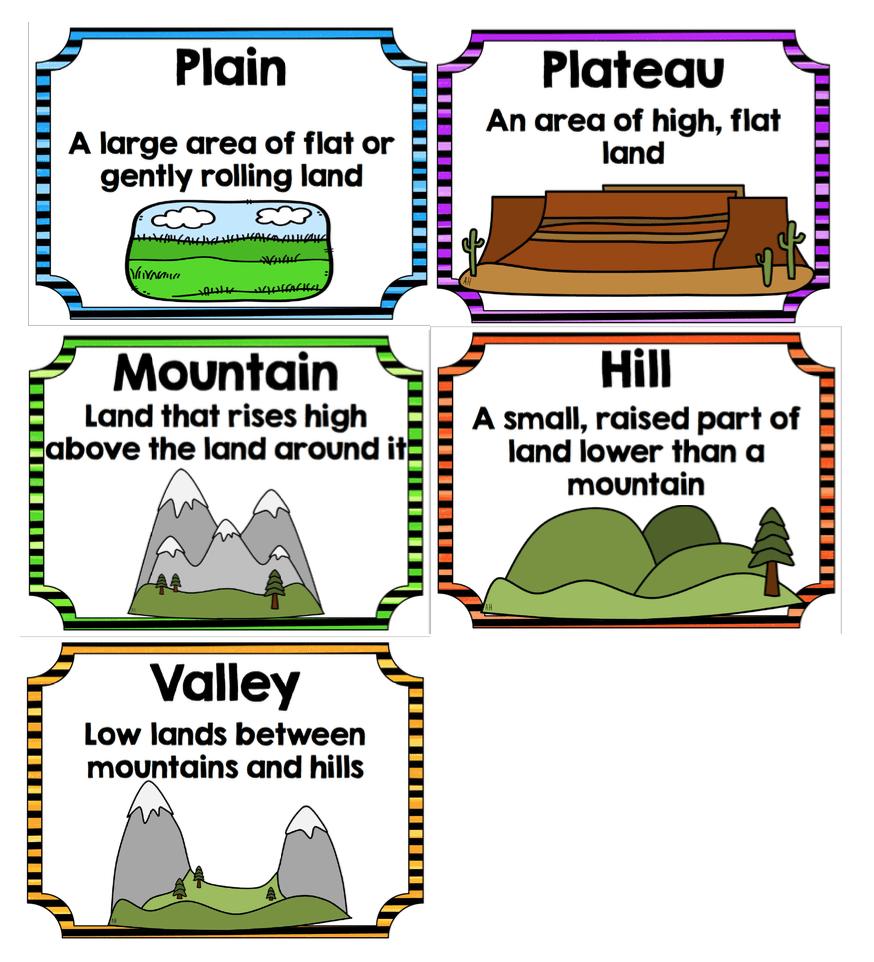 medium resolution of landform