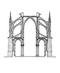 Chartres Cathedral cross section (1194)
