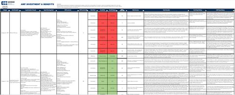 awp categorization tool