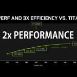 Nvidia GTX 1080 and 1070 – Top 3 features – Austin, Texas
