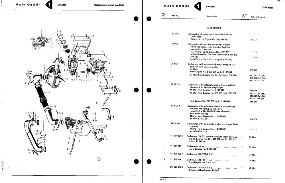 medium resolution of 115 diagram carburetors