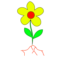 Diagram Of A Flowering Plant With Label 2002 Yamaha 350 Warrior Wiring Labeling Flowers Stems Leaves And Roots K 5 Computer Lab This Flower S Parts